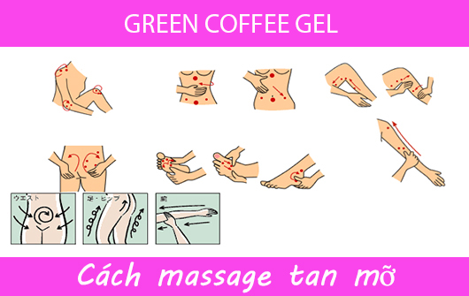 Green Coffee Gel 3